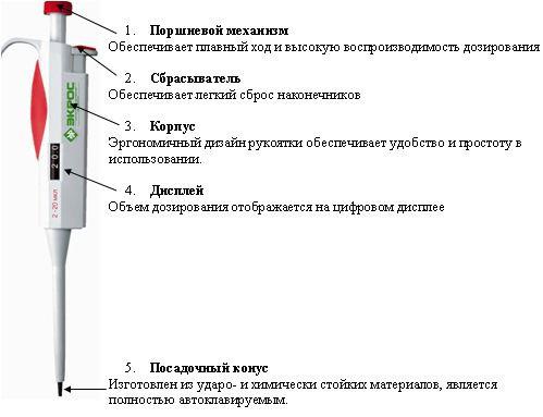Дозатор пипеточный «экрос», «экохим»