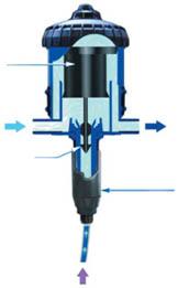 Дозаторы - дозирующие системы моющих растворов