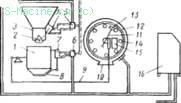 § 107. дозаторы / машины и установки для переработки нерудных строительных материалов, приготовления и транспортирования бетонных смесей и растворов / строительные машины и оборудование