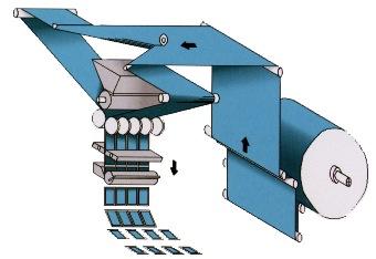 Упаковочные машины серии as. упаковочное оборудование schmucker