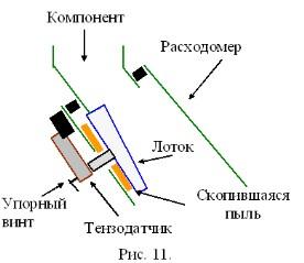 Дозатор