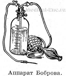 Аппарат боброва