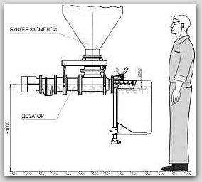 Весовые дозаторы транспортерные, в мешки big-bag