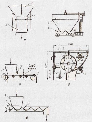 Устройства для дозирования и смешивания кормов - ooo «компания «ньютехагро» - картофельная техника grimme - импортная сельскохозяйственная техника - погрузочные шнеки canagro - оборотные плуги lemken - культиваторы maschio gaspardo - свеклоуборочные комбайны - оросительные системы - овощные сеялки - мельницы для плющения зерна murska - косилки jf-stoll - сеялки зерновые amazone - системы параллельного вождения - запасные части к сельхозтехнике - самоходный опрыскиватель - переработка овощей и фруктов tecnoceam